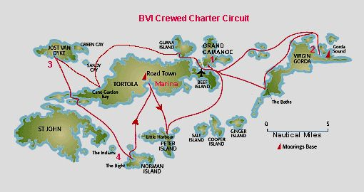 British Virgin Island S Sailing On A Crewed Catamaran
